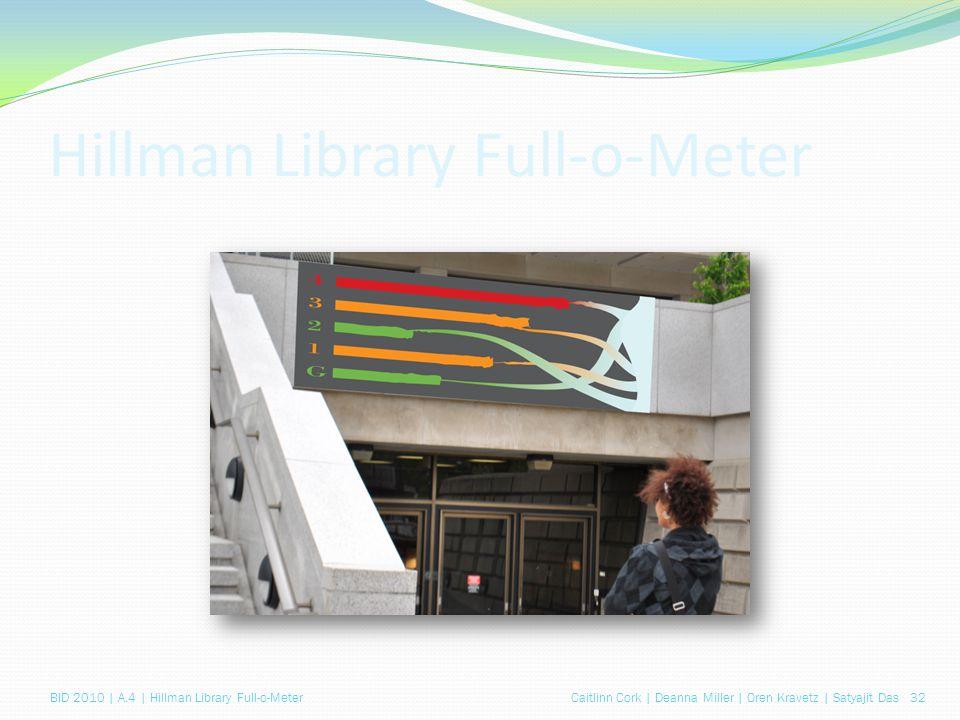 Caitlinn Cork | Deanna Miller | Oren Kravetz | Satyajit Das 32BID 2010 | A.4 | Hillman Library Full-o-Meter Hillman Library Full-o-Meter