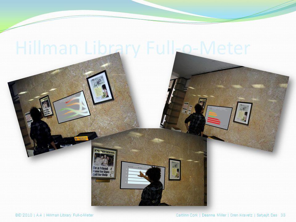 Caitlinn Cork | Deanna Miller | Oren Kravetz | Satyajit Das 33BID 2010 | A.4 | Hillman Library Full-o-Meter Hillman Library Full-o-Meter