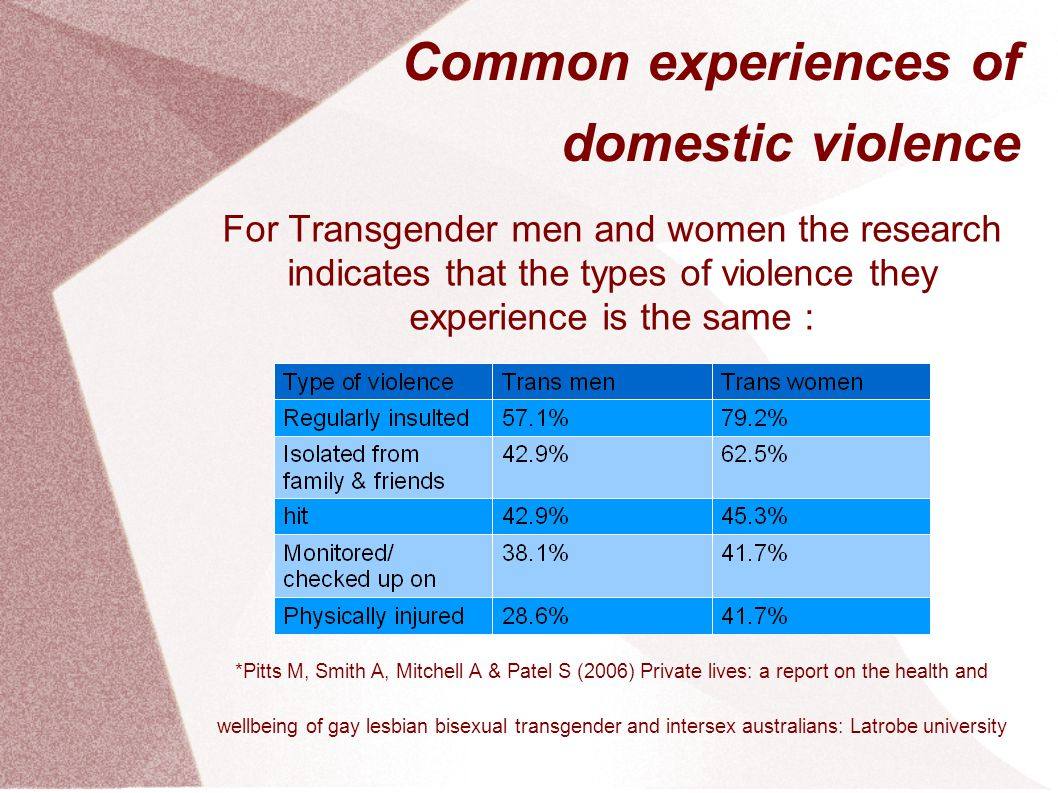 Common experiences of domestic violence For Transgender men and women the research indicates that the types of violence they experience is the same : *Pitts M, Smith A, Mitchell A & Patel S (2006) Private lives: a report on the health and wellbeing of gay lesbian bisexual transgender and intersex australians: Latrobe university