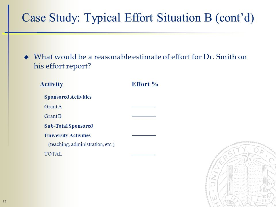 12 Case Study: Typical Effort Situation B (contd) What would be a reasonable estimate of effort for Dr.