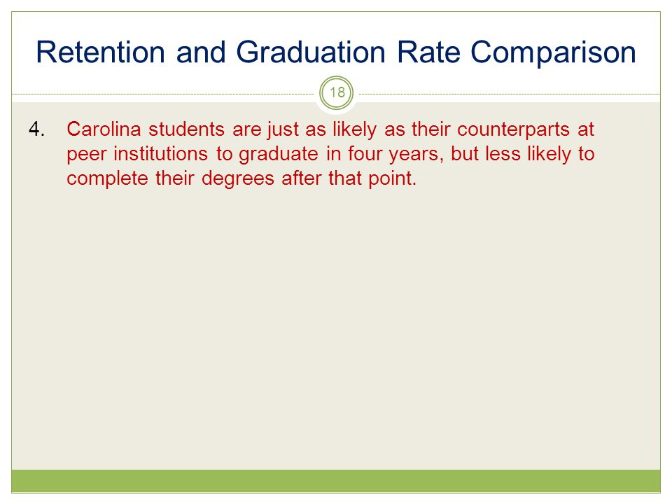 Retention and Graduation Rate Comparison 4.Carolina students are just as likely as their counterparts at peer institutions to graduate in four years, but less likely to complete their degrees after that point.