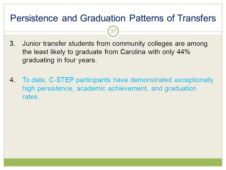 Persistence and Graduation Patterns of Transfers 3.Junior transfer students from community colleges are among the least likely to graduate from Carolina with only 44% graduating in four years.