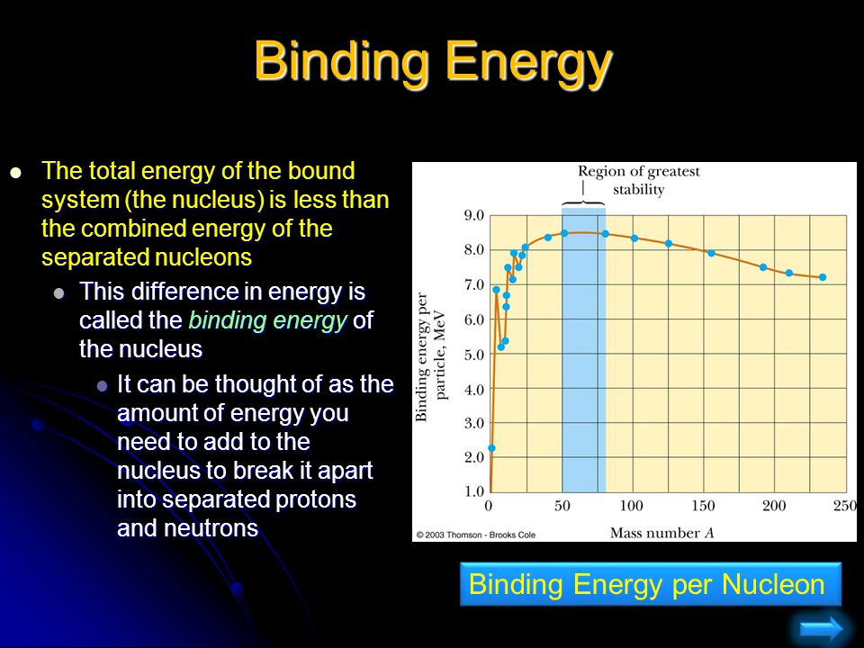 Binding Energy The total energy of the bound system (the nucleus) is less than the combined energy of the separated nucleons The total energy of the b