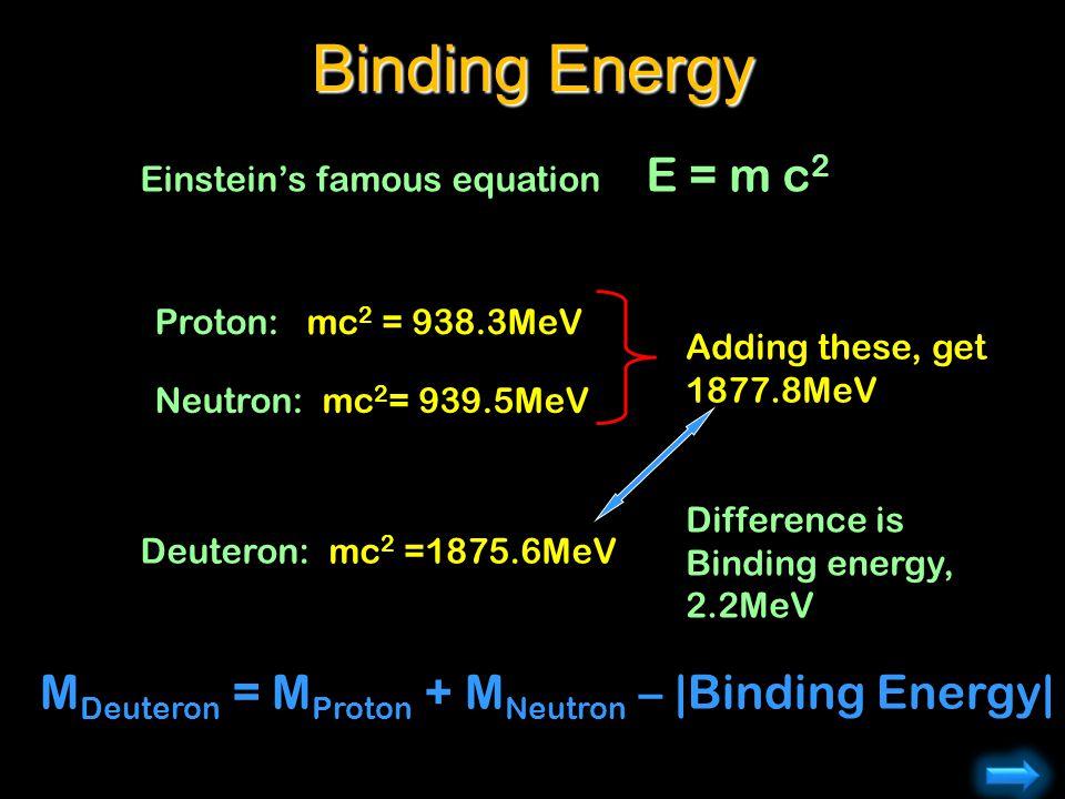 Binding Energy Einsteins famous equation E = m c 2 Proton: mc 2 = 938.3MeV Neutron: mc 2 = 939.5MeV Deuteron: mc 2 =1875.6MeV Adding these, get 1877.8