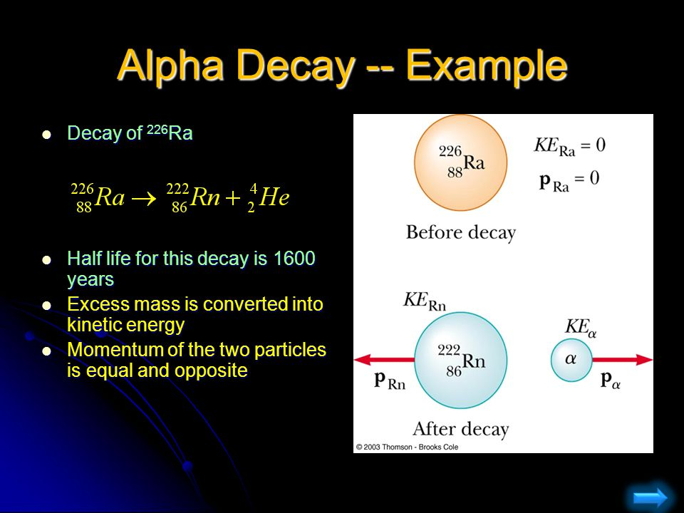 Alpha Decay -- Example Decay of 226 Ra Decay of 226 Ra Half life for this decay is 1600 years Half life for this decay is 1600 years Excess mass is co