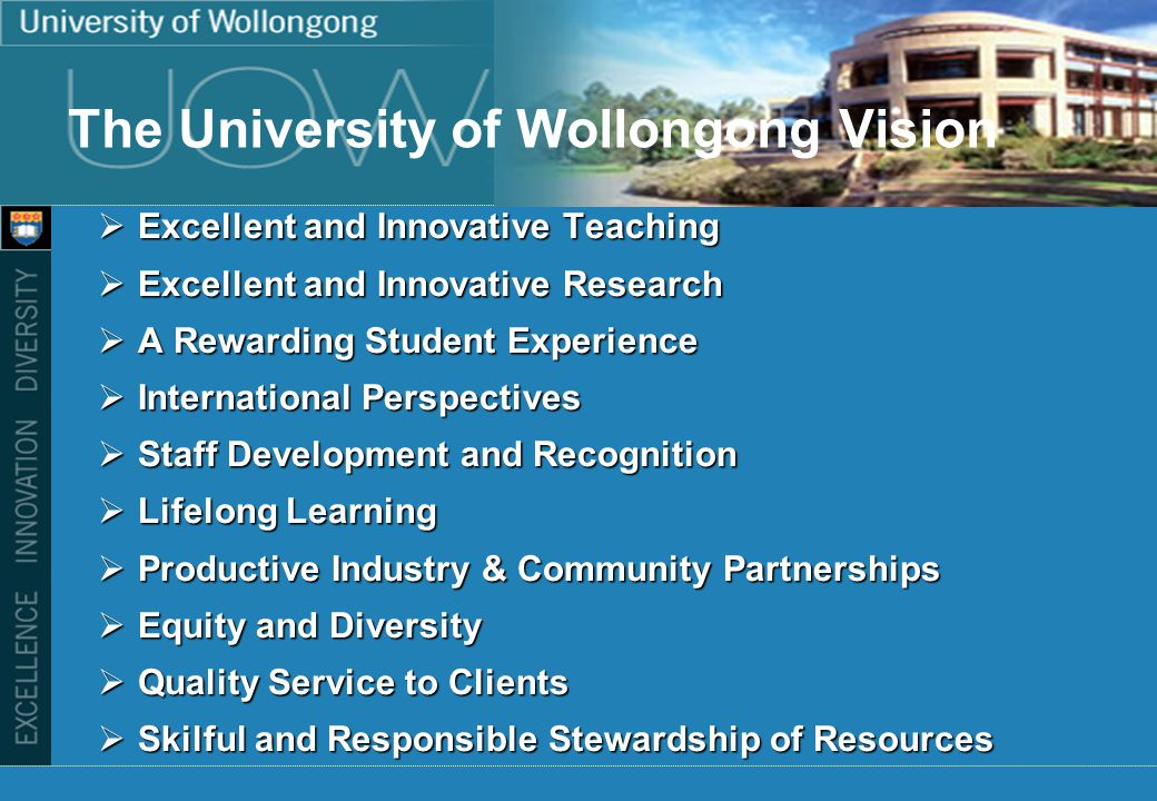 The University of Wollongong Vision Excellent and Innovative Teaching Excellent and Innovative Teaching Excellent and Innovative Research Excellent and Innovative Research A Rewarding Student Experience A Rewarding Student Experience International Perspectives International Perspectives Staff Development and Recognition Staff Development and Recognition Lifelong Learning Lifelong Learning Productive Industry & Community Partnerships Productive Industry & Community Partnerships Equity and Diversity Equity and Diversity Quality Service to Clients Quality Service to Clients Skilful and Responsible Stewardship of Resources Skilful and Responsible Stewardship of Resources