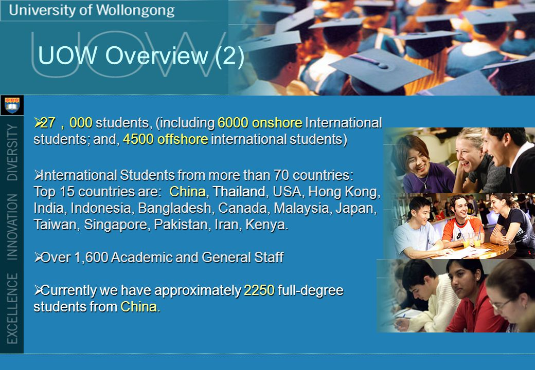 27 000 students, (including 6000 onshore International students; and, 4500 offshore international students) 27 000 students, (including 6000 onshore International students; and, 4500 offshore international students) International Students from more than 70 countries: International Students from more than 70 countries: Top 15 countries are: China, Thailand, USA, Hong Kong, India, Indonesia, Bangladesh, Canada, Malaysia, Japan, Taiwan, Singapore, Pakistan, Iran, Kenya.