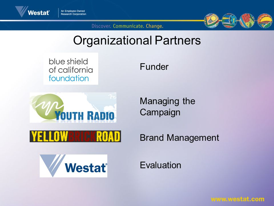 Organizational Partners Funder Managing the Campaign Brand Management Evaluation