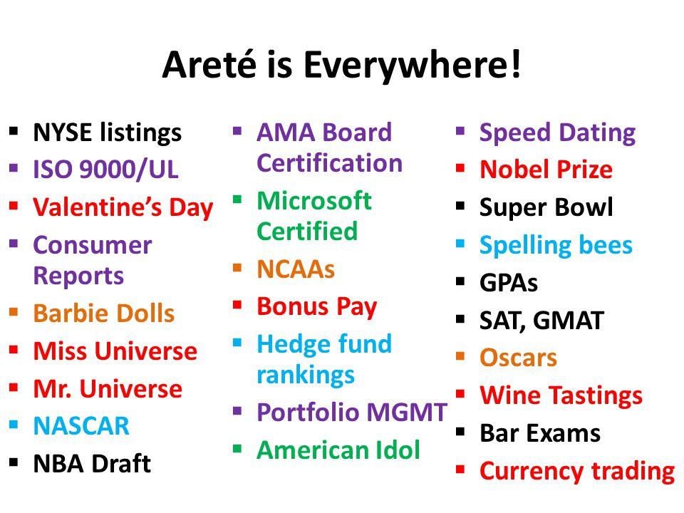Areté is Everywhere.