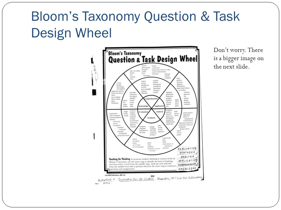 Blooms Taxonomy Question & Task Design Wheel Dont worry. There is a bigger image on the next slide.