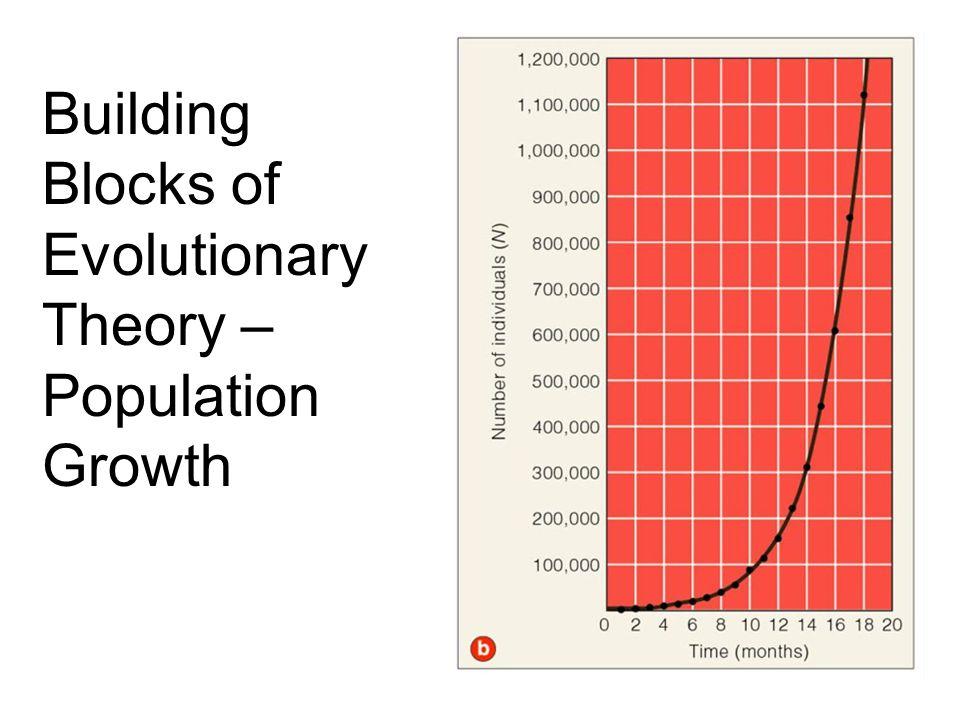 Postzygotic Isolating Mechanisms Developmental isolation Hybrid inviablilty Hybrid sterility