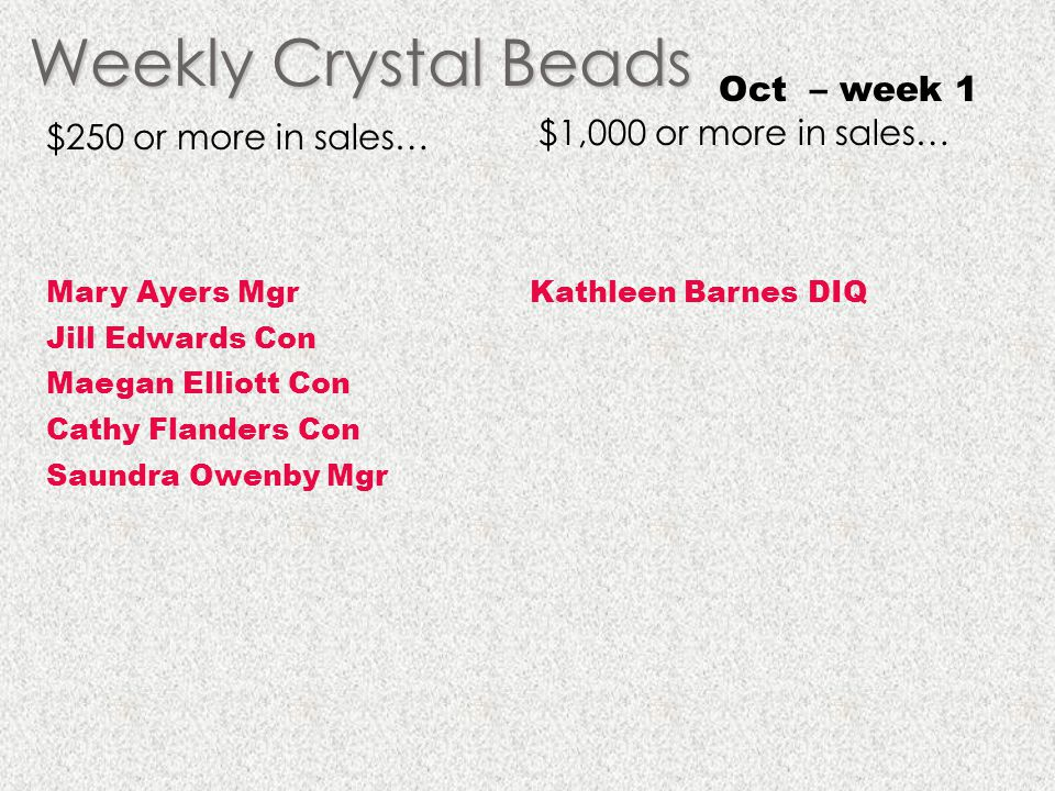 Weekly Crystal Beads $250 or more in sales… Oct – week 1 Mary Ayers Mgr Jill Edwards Con Maegan Elliott Con Cathy Flanders Con Saundra Owenby Mgr $1,0