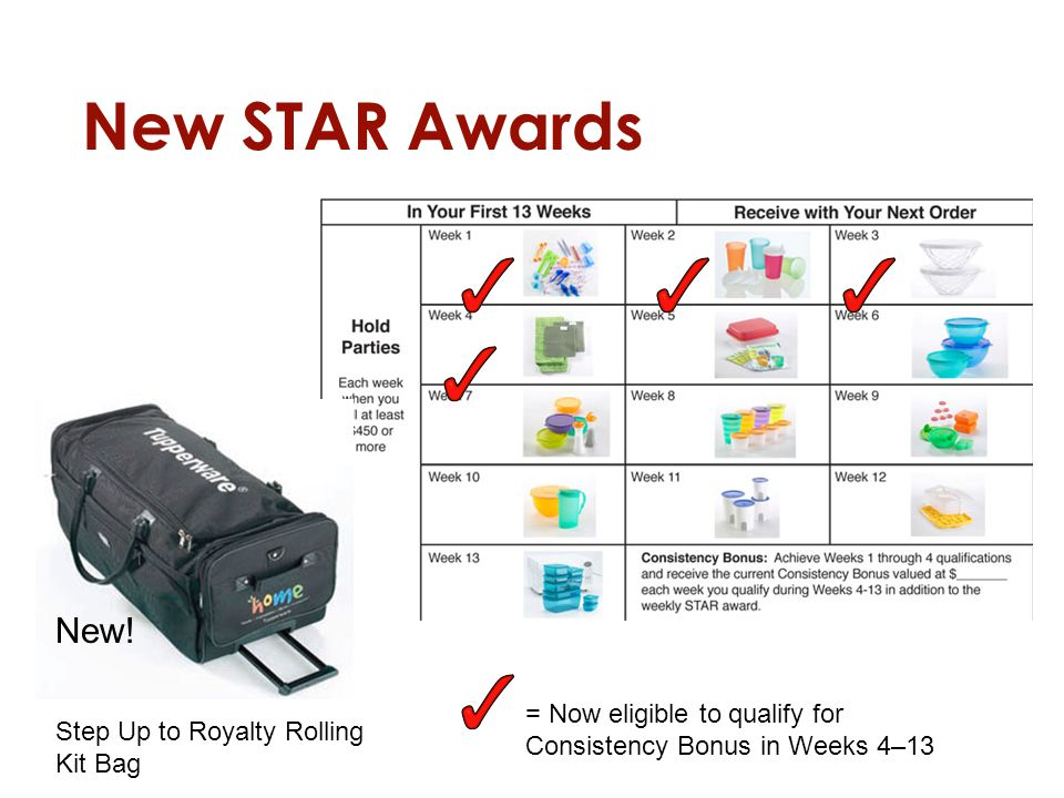 New STAR Awards = Now eligible to qualify for Consistency Bonus in Weeks 4–13 New! Step Up to Royalty Rolling Kit Bag