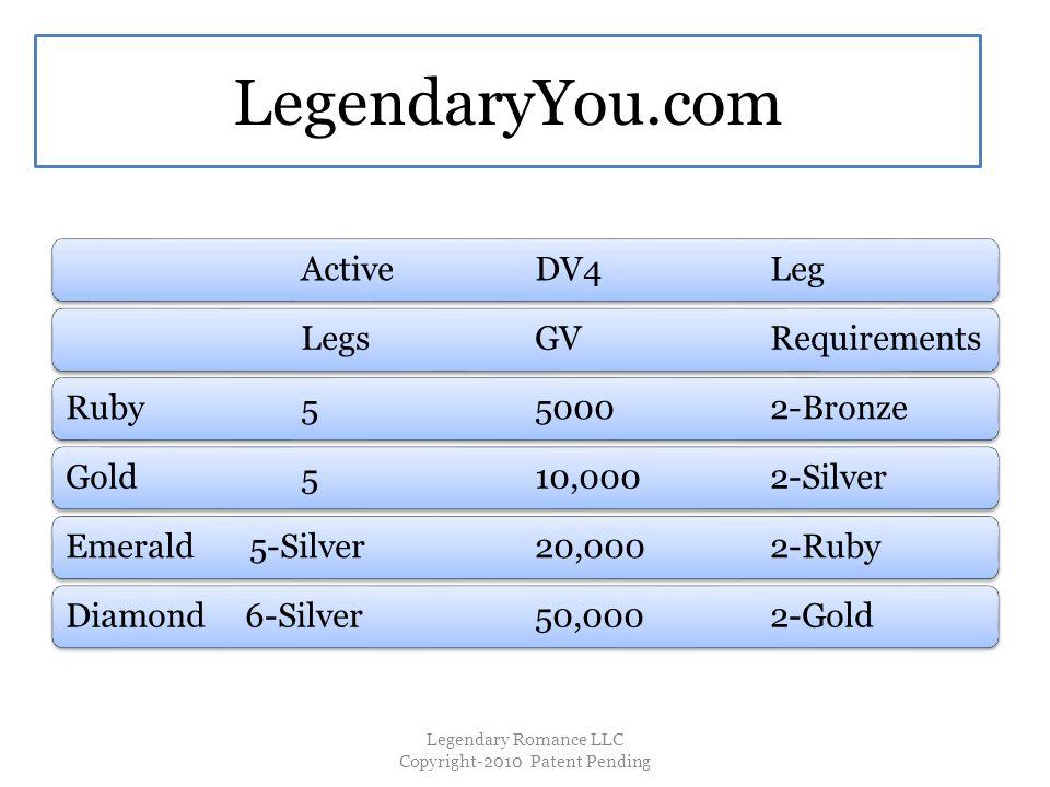 LegendaryYou.com ActiveDV4LegLegsGVRequirementsRuby55000 2-BronzeGold510,0002-SilverEmerald 5-Silver20,0002-RubyDiamond 6-Silver50,0002-Gold Legendary Romance LLC Copyright-2010 Patent Pending