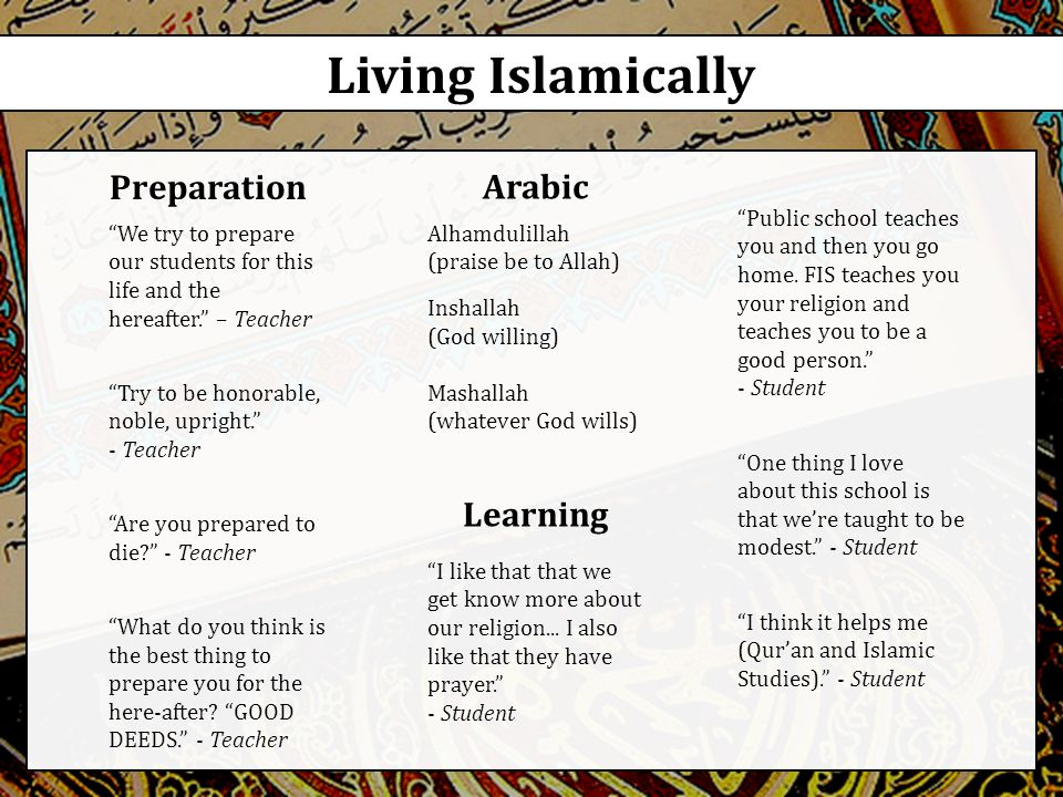 Living Islamically I like that that we get know more about our religion...