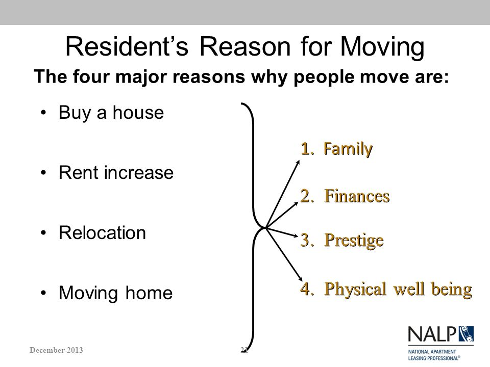 Residents Reason for Moving Buy a house Rent increase Relocation Moving home 1.