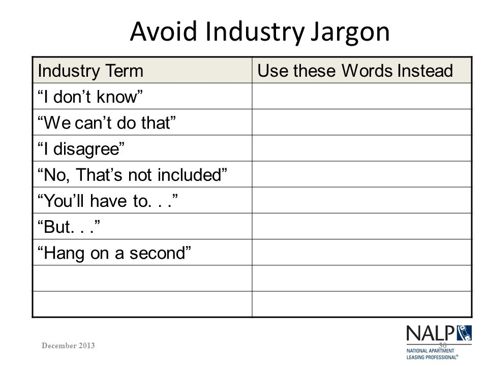 Avoid Industry Jargon Industry TermUse these Words Instead I dont know We cant do that I disagree No, Thats not included Youll have to...