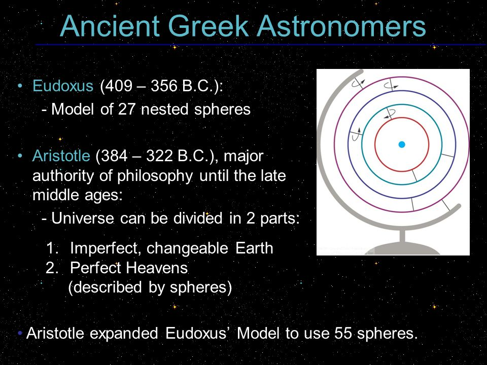 Ancient Greek Astronomers Eudoxus (409 – 356 B.C.): - Model of 27 nested spheres Aristotle (384 – 322 B.C.), major authority of philosophy until the l