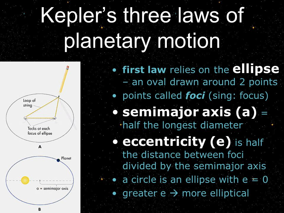 Keplers three laws of planetary motion first law relies on the ellipse – an oval drawn around 2 points points called foci (sing: focus) semimajor axis