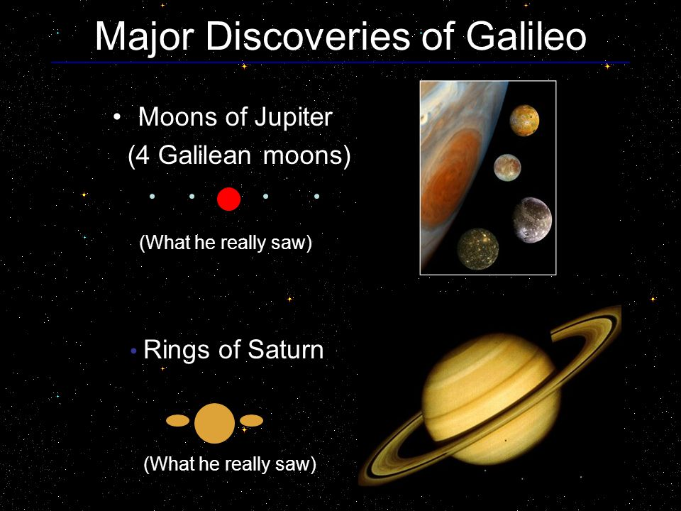 Major Discoveries of Galileo Moons of Jupiter (4 Galilean moons) Rings of Saturn (What he really saw)