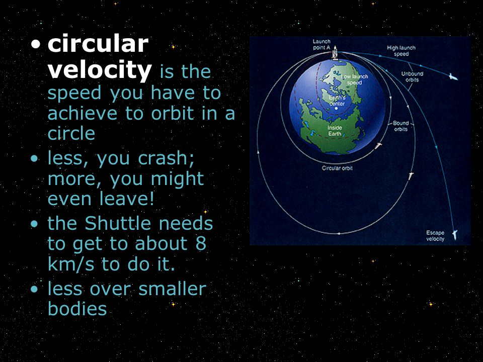 circular velocity is the speed you have to achieve to orbit in a circle less, you crash; more, you might even leave! the Shuttle needs to get to about