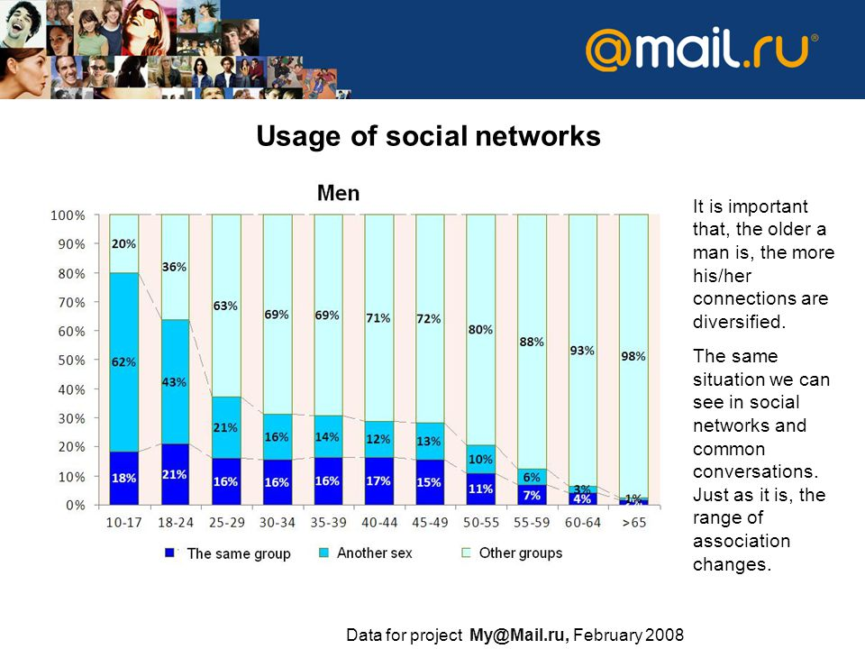 Usage of social networks It is important that, the older a man is, the more his/her connections are diversified.