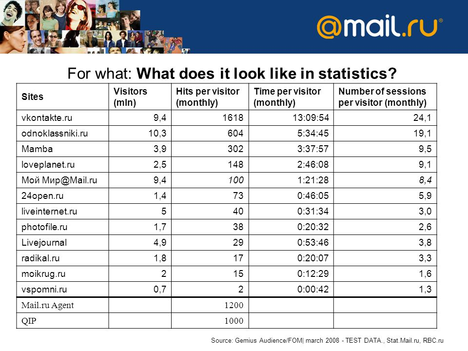 For what: What does it look like in statistics.