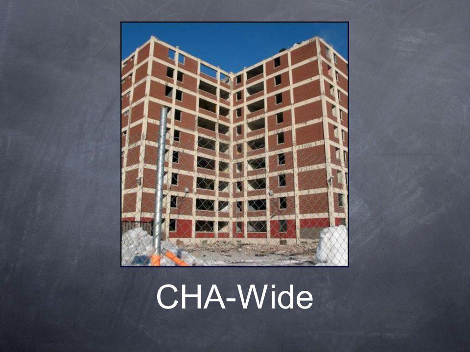 CHA-Wide