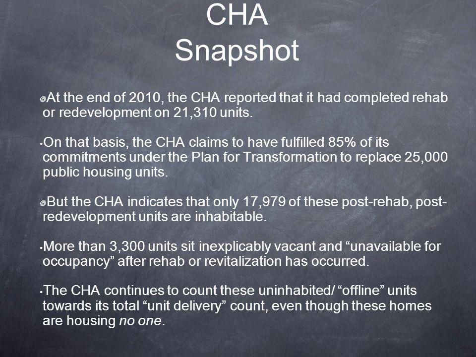 CHA Snapshot At the end of 2010, the CHA reported that it had completed rehab or redevelopment on 21,310 units.