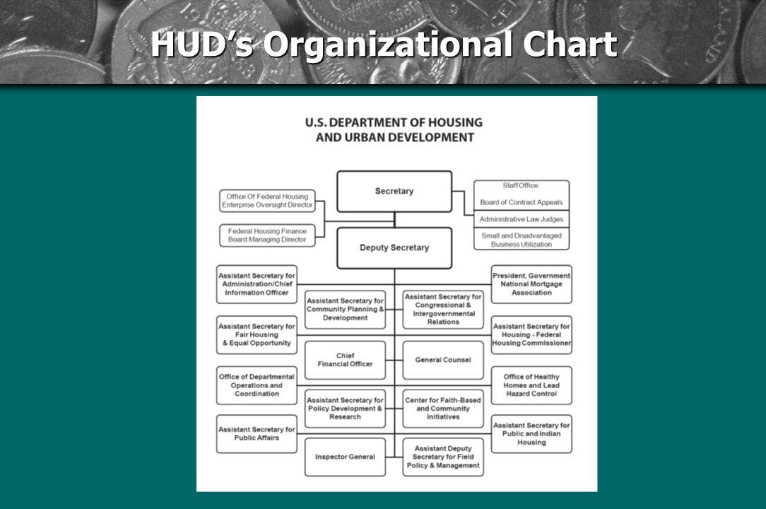 HUDs Organizational Chart