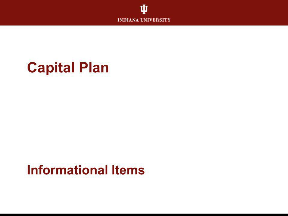 Capital Plan Informational Items
