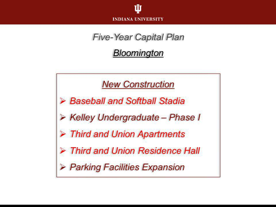 Five-Year Capital Plan Bloomington Five-Year Capital Plan Bloomington New Construction Baseball and Softball Stadia Kelley Undergraduate – Phase I Third and Union Apartments Third and Union Residence Hall Parking Facilities Expansion New Construction Baseball and Softball Stadia Kelley Undergraduate – Phase I Third and Union Apartments Third and Union Residence Hall Parking Facilities Expansion