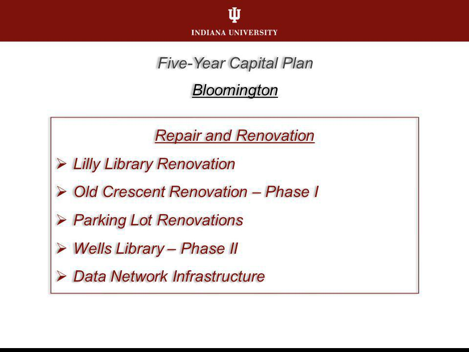 Repair and Renovation Lilly Library Renovation Old Crescent Renovation – Phase I Parking Lot Renovations Wells Library – Phase II Data Network Infrastructure Repair and Renovation Lilly Library Renovation Old Crescent Renovation – Phase I Parking Lot Renovations Wells Library – Phase II Data Network Infrastructure Five-Year Capital Plan Bloomington Five-Year Capital Plan Bloomington