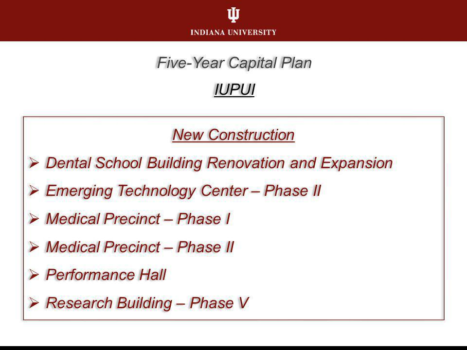 New Construction Dental School Building Renovation and Expansion Emerging Technology Center – Phase II Medical Precinct – Phase I Medical Precinct – Phase II Performance Hall Research Building – Phase V New Construction Dental School Building Renovation and Expansion Emerging Technology Center – Phase II Medical Precinct – Phase I Medical Precinct – Phase II Performance Hall Research Building – Phase V Five-Year Capital Plan IUPUI Five-Year Capital Plan IUPUI