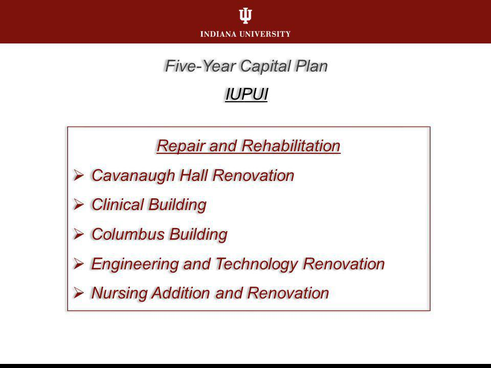 Repair and Rehabilitation Cavanaugh Hall Renovation Clinical Building Columbus Building Engineering and Technology Renovation Nursing Addition and Renovation Repair and Rehabilitation Cavanaugh Hall Renovation Clinical Building Columbus Building Engineering and Technology Renovation Nursing Addition and Renovation Five-Year Capital Plan IUPUI Five-Year Capital Plan IUPUI