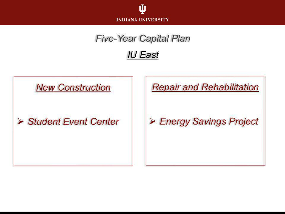 New Construction Student Event Center New Construction Student Event Center Repair and Rehabilitation Energy Savings Project Repair and Rehabilitation Energy Savings Project Five-Year Capital Plan IU East Five-Year Capital Plan IU East