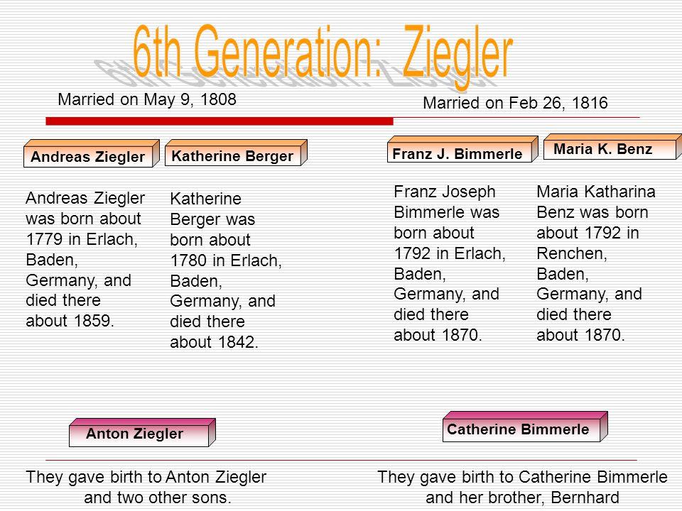 Franz Bimmerle Dorthea Kraus Bernhard Benz Magdalena Bimmerle Franz J.