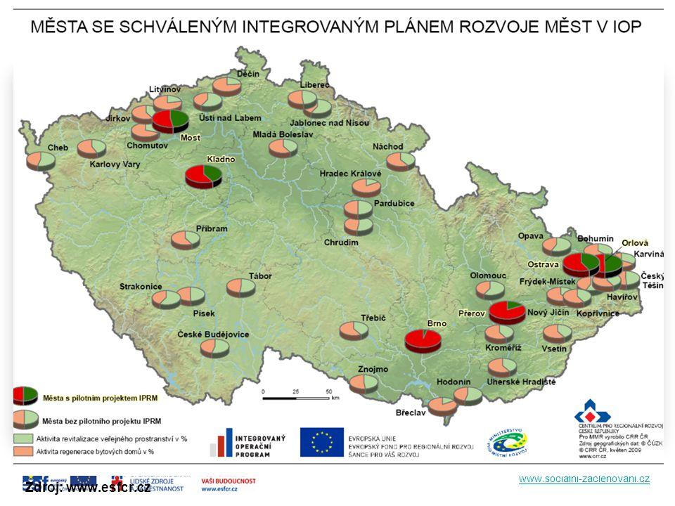 www.socialni-zaclenovani.cz Zdroj: www.esfcr.cz