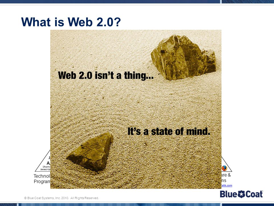 © Blue Coat Systems, Inc. 2010. All Rights Reserved. Applications & Services Technologies & Programming Languages Software & Systems What is Web 2.0?