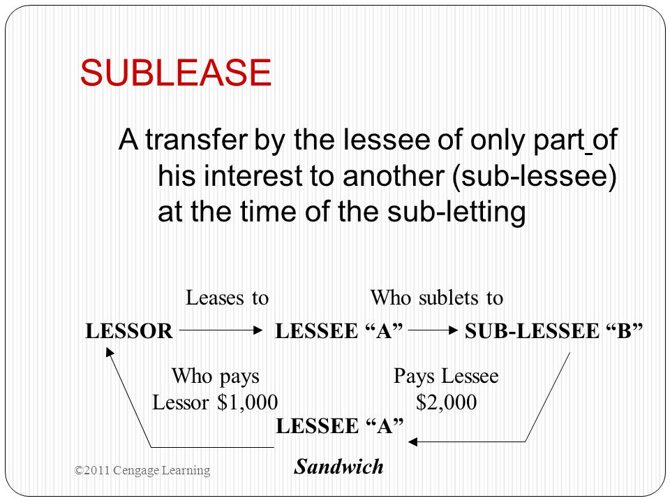 SUBLEASE A transfer by the lessee of only part of his interest to another (sub-lessee) at the time of the sub-letting ©2011 Cengage Learning LESSOR Le