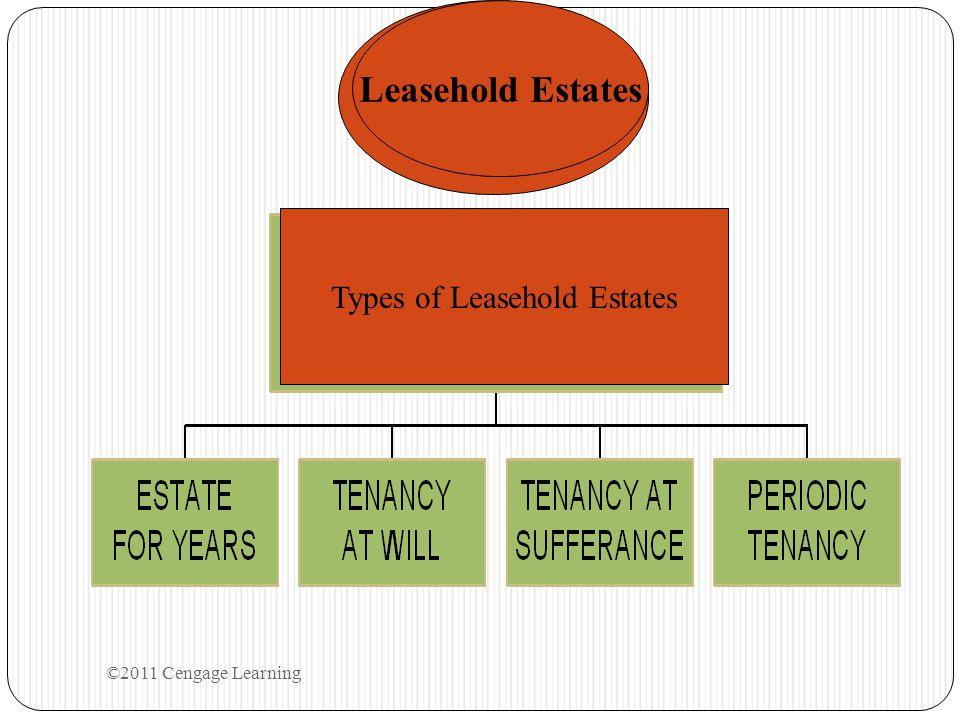 LEASEHOLD ESTATES (Less-than-freehold estates) 1.