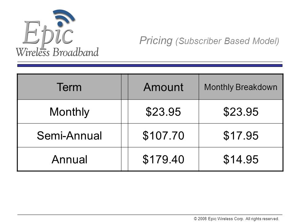 Pricing (Subscriber Based Model) © 2008 Epic Wireless Corp.