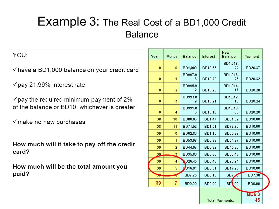 4 Example 3: The Real Cost of a BD1,000 Credit Balance YOU: have a BD1,000 balance on your credit card pay 21.99% interest rate pay the required minimum payment of 2% of the balance or BD10, whichever is greater make no new purchases How much will it take to pay off the credit card.