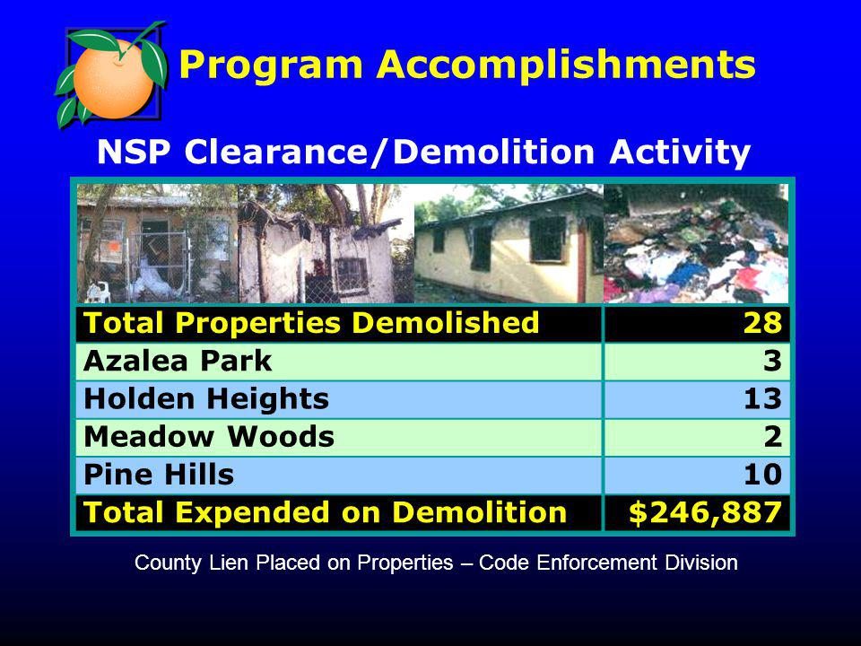 Program Accomplishments NSP Clearance/Demolition Activity County Lien Placed on Properties – Code Enforcement Division Total Properties Demolished28 Azalea Park3 Holden Heights13 Meadow Woods2 Pine Hills10 Total Expended on Demolition$246,887