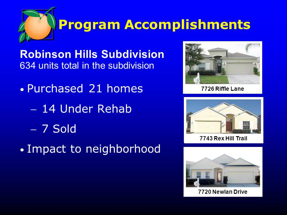 Program Accomplishments Purchased 21 homes 14 Under Rehab 7 Sold Impact to neighborhood Robinson Hills Subdivision 634 units total in the subdivision 7726 Riffle Lane 7743 Rex Hill Trail 7720 Newlan Drive