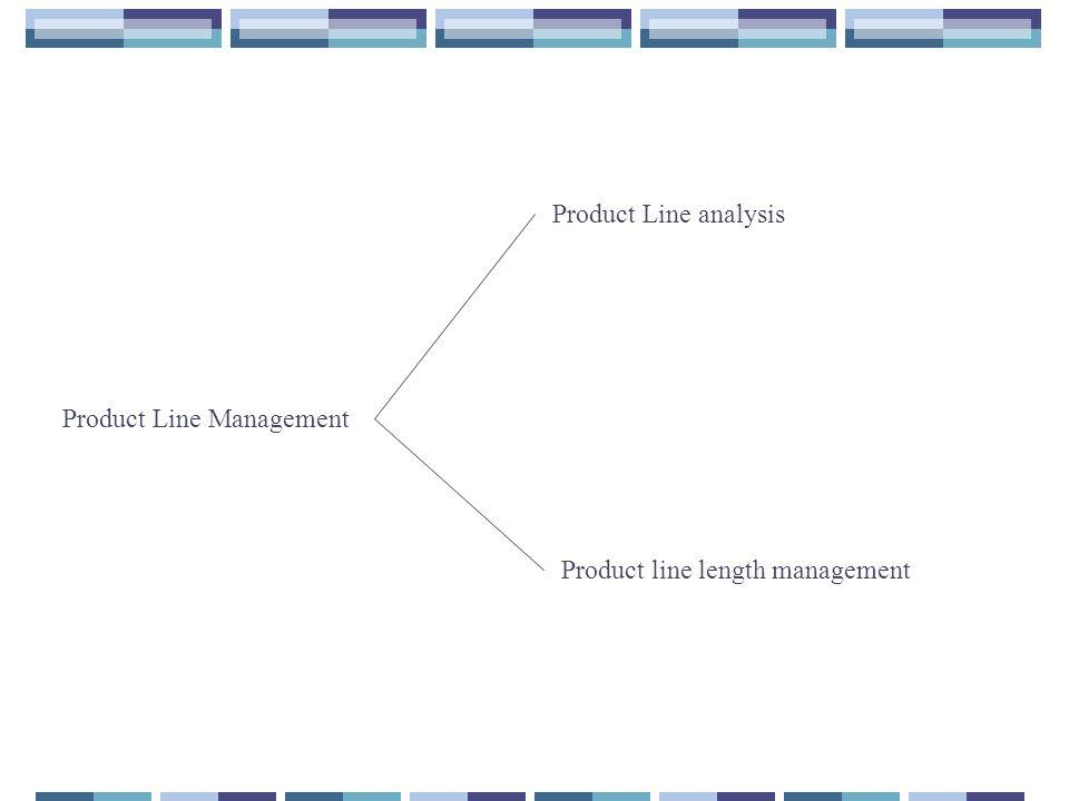Product performance matrix Company salesDeclineStableGrowth Industry sales Profitability MKT share Below target TargetAbove Target Below target Target