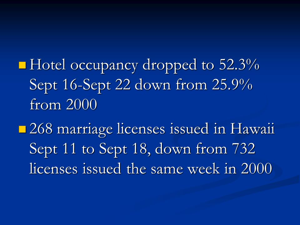 Hotel occupancy dropped to 52.3% Sept 16-Sept 22 down from 25.9% from 2000 Hotel occupancy dropped to 52.3% Sept 16-Sept 22 down from 25.9% from 2000 268 marriage licenses issued in Hawaii Sept 11 to Sept 18, down from 732 licenses issued the same week in 2000 268 marriage licenses issued in Hawaii Sept 11 to Sept 18, down from 732 licenses issued the same week in 2000