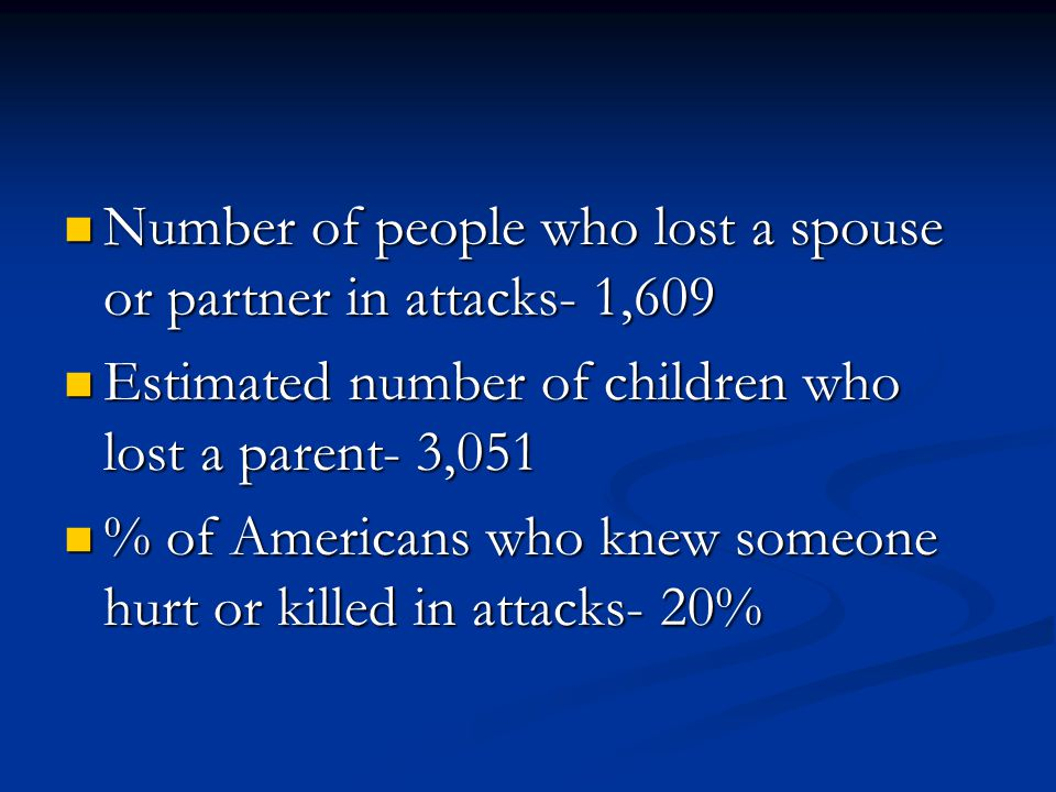 Number of people who lost a spouse or partner in attacks- 1,609 Number of people who lost a spouse or partner in attacks- 1,609 Estimated number of children who lost a parent- 3,051 Estimated number of children who lost a parent- 3,051 % of Americans who knew someone hurt or killed in attacks- 20% % of Americans who knew someone hurt or killed in attacks- 20%
