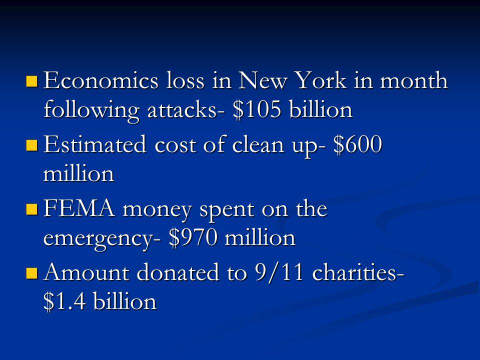 Economics loss in New York in month following attacks- $105 billion Economics loss in New York in month following attacks- $105 billion Estimated cost of clean up- $600 million Estimated cost of clean up- $600 million FEMA money spent on the emergency- $970 million FEMA money spent on the emergency- $970 million Amount donated to 9/11 charities- $1.4 billion Amount donated to 9/11 charities- $1.4 billion