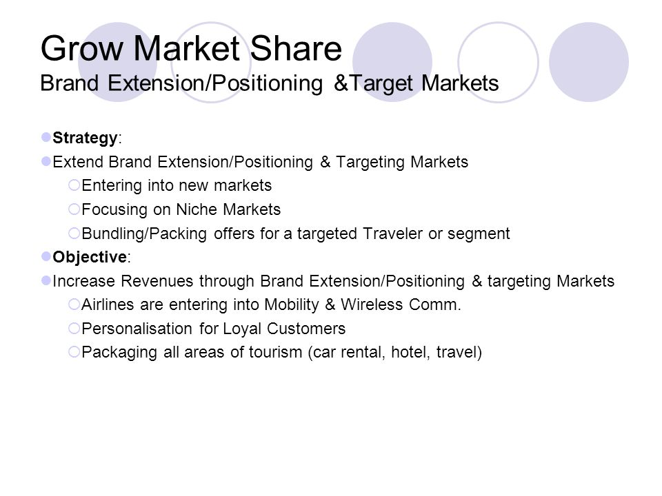 Grow Market Share Brand Extension/Positioning &Target Markets Strategy: Extend Brand Extension/Positioning & Targeting Markets Entering into new markets Focusing on Niche Markets Bundling/Packing offers for a targeted Traveler or segment Objective: Increase Revenues through Brand Extension/Positioning & targeting Markets Airlines are entering into Mobility & Wireless Comm.